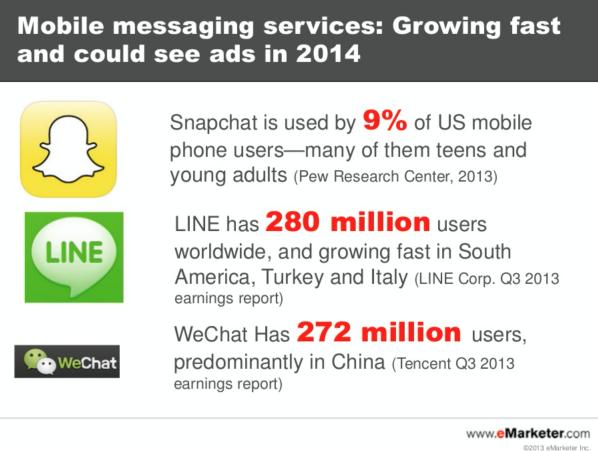 social media trend per il 2104